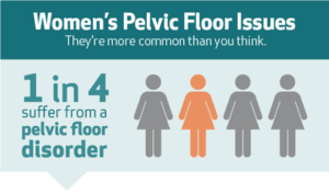 pelvicfloor_photo.png